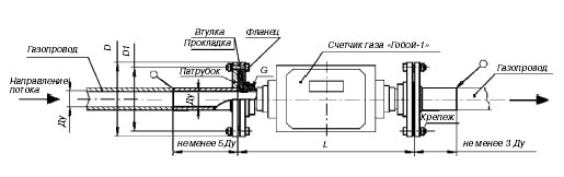 ГОБОЙ-1