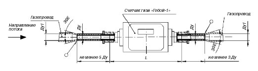 http://gk-gazovik.ru/upload/image/2_233_2.jpg