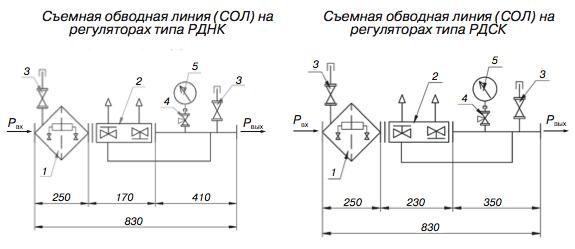 Съемные обводные линии (СОЛ) на базе регуляторов давления РДНК, РДСК