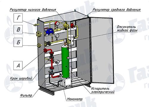 Схема испарительной установки Propan-1-1-160