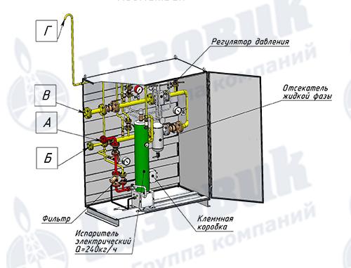 Схема испарительной установки Propan 1-1-240