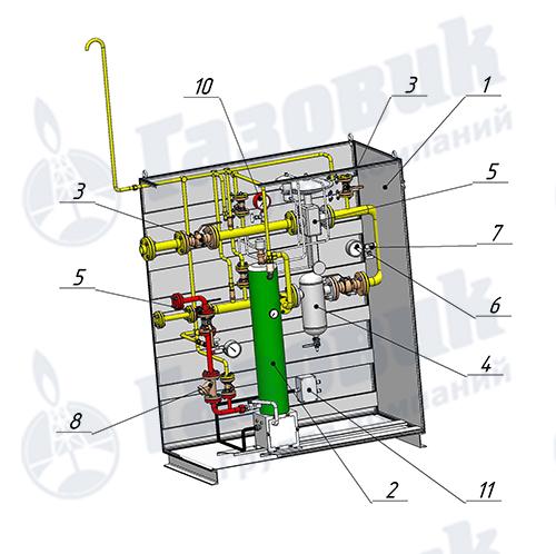 Комплектность установки Propan 1-1-240
