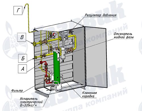 Схема испарительной установки Propan 1-1-320
