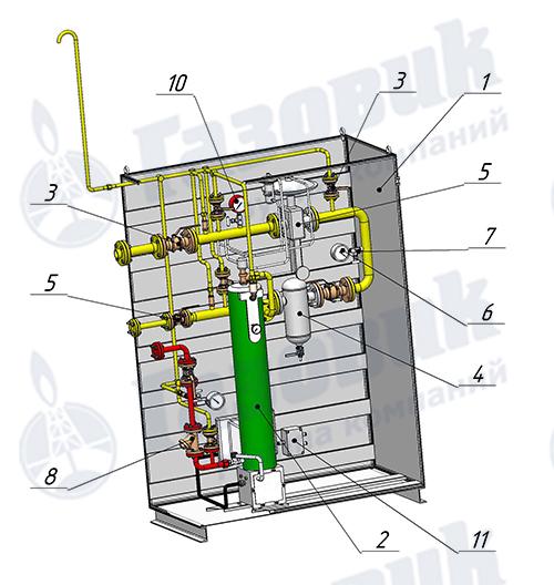 Состав испарительной установки Propan 1-1-320
