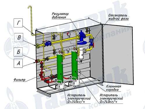 Схема электрической испарительной установки Propan 1-1-480